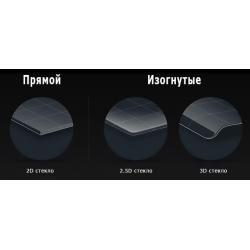 Чем отличается 2D стекло от 2,5D и 3D?